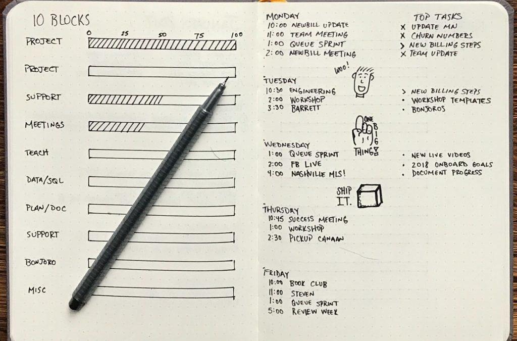 My journaling ritual